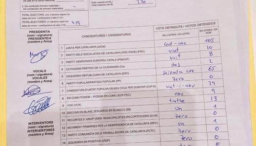 Resultat de les eleccions del 14F als Plans de Sió